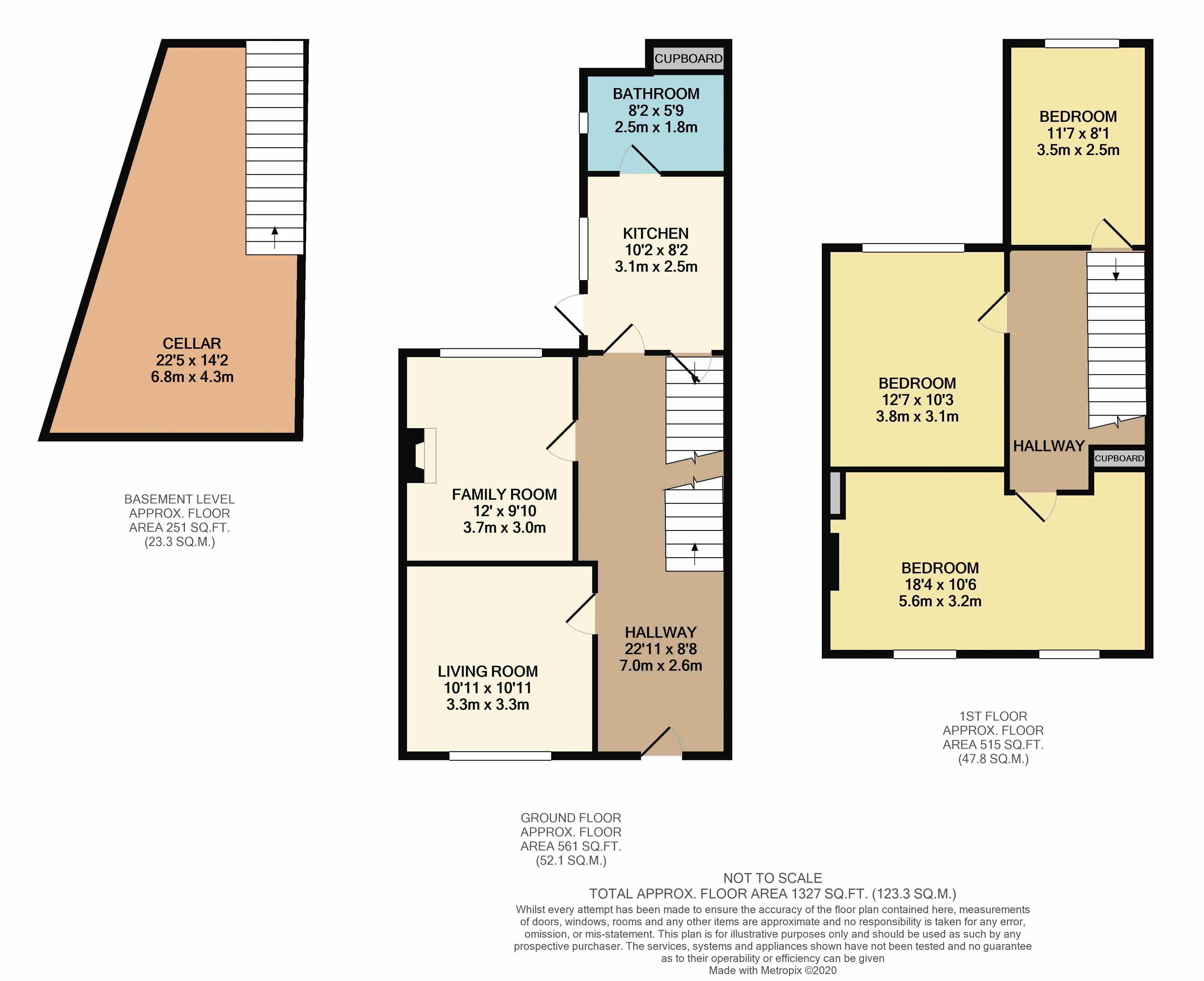 3 bed house to rent in Saxton Street - Property Floorplan