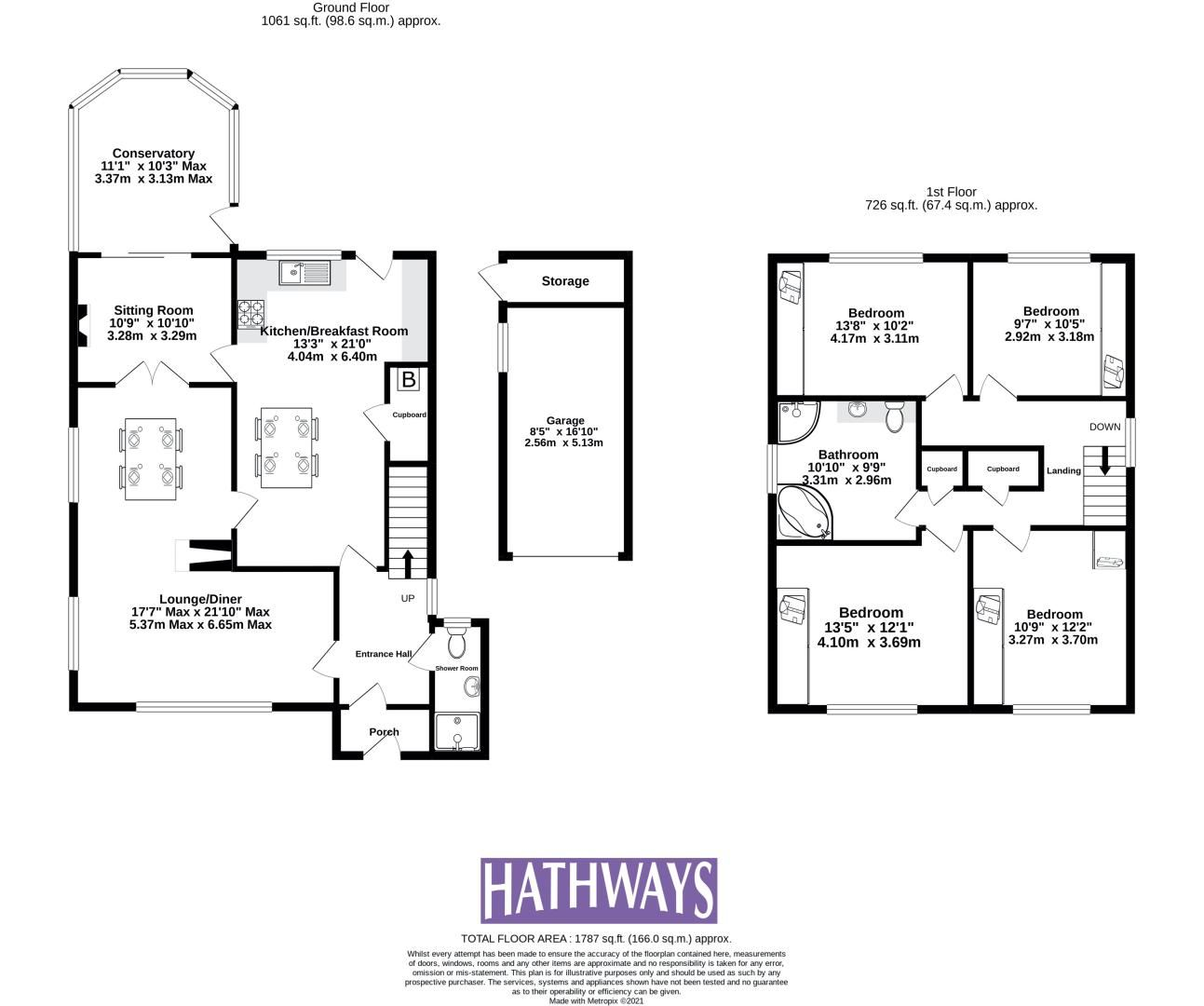 4 bed house for sale in The Alders 52